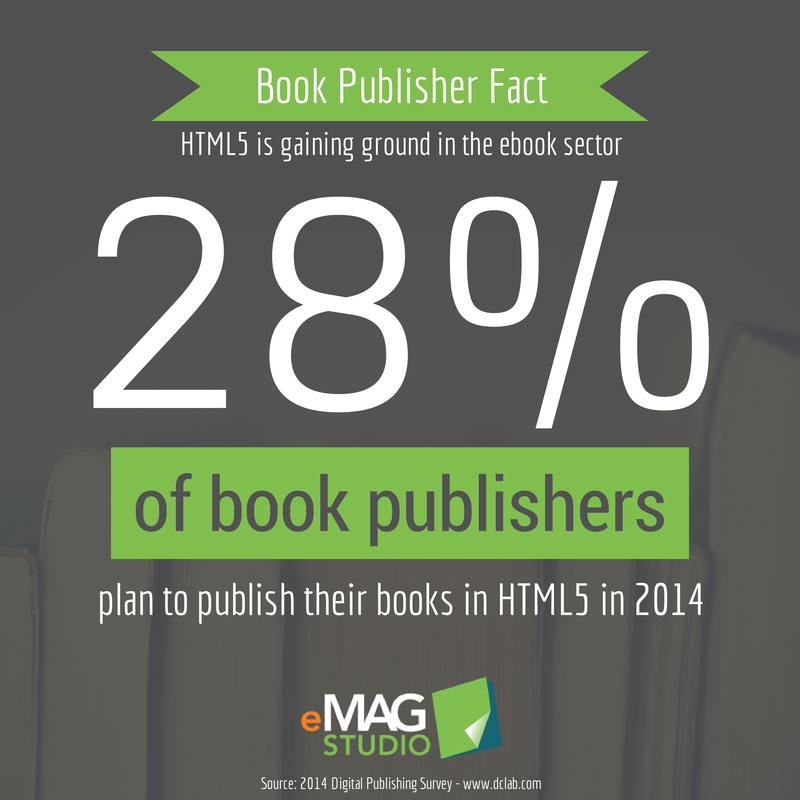 HTML5 book publisher statistic graphic